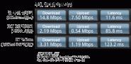 KT의 3G뿐 아니라 Wibro 속도도 같이 망하나?