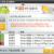 윈도XP 쉽게 보안 업데이트 하기